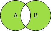 Select A or B and not A and B.jpg