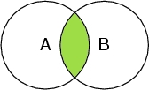 Select A and B.jpg